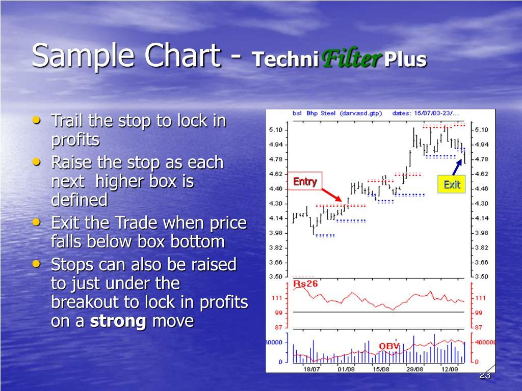 Sample Chart -