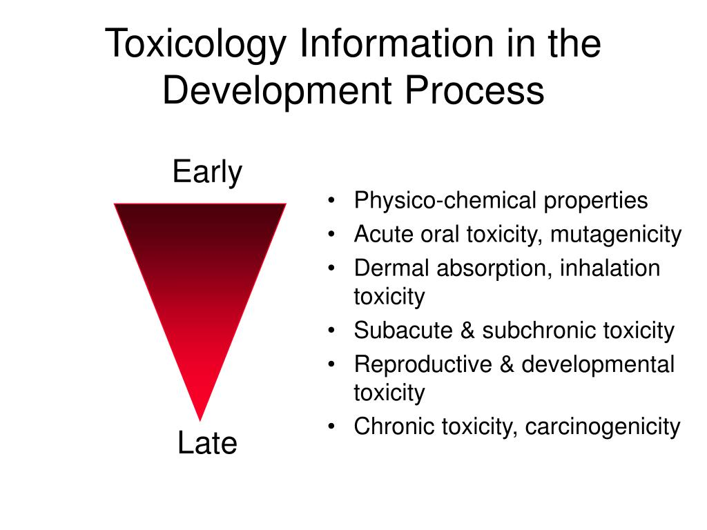 Toxicology Information in the Development Process