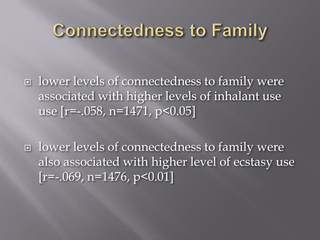 Connectedness to Family