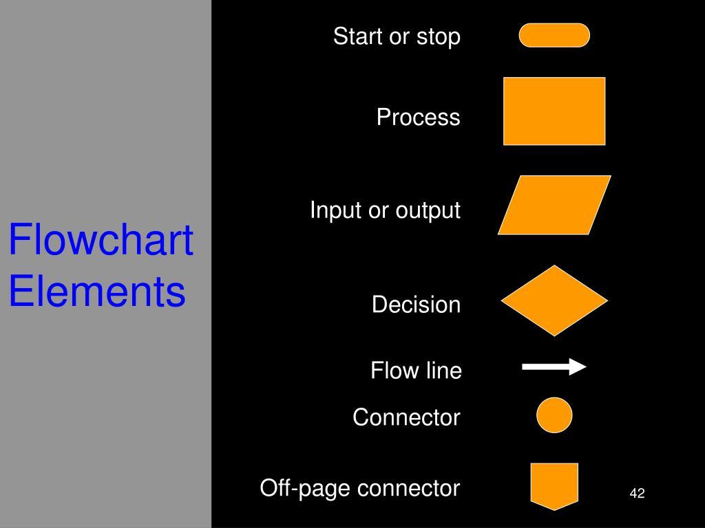 Flowchart Elements
