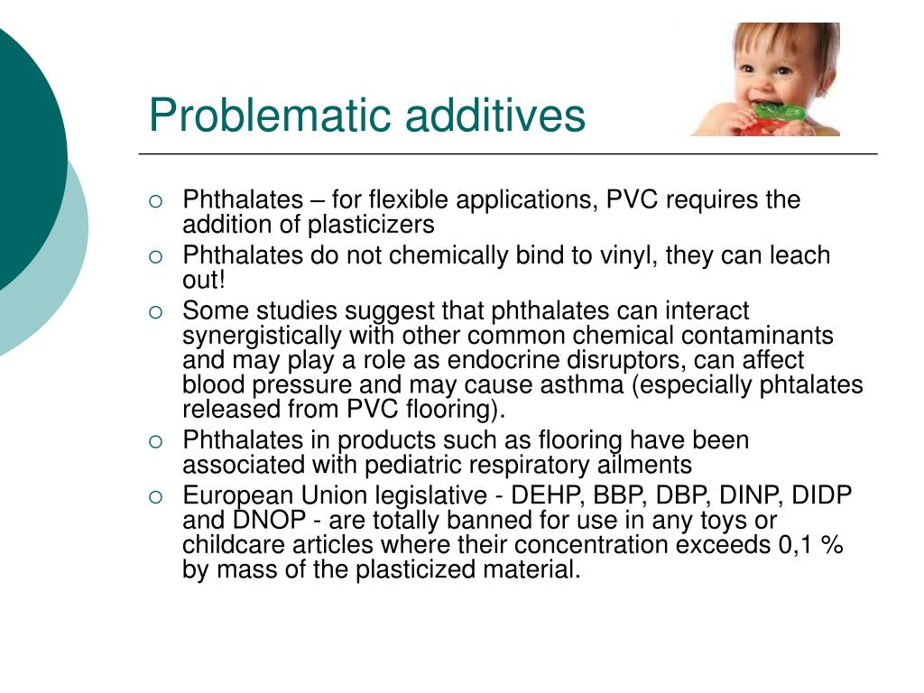Problematic additives