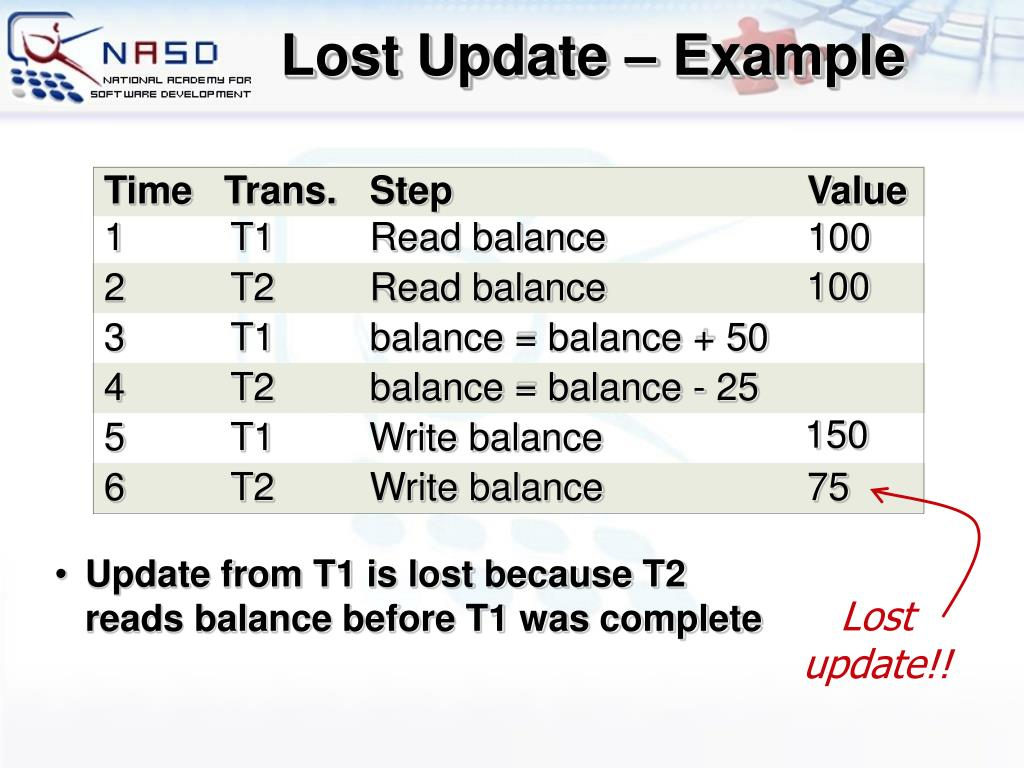 Lost Update – Example
