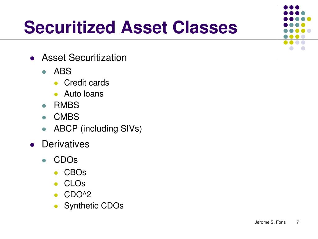 Securitized Asset Classes