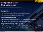 competitive clock chip landscape