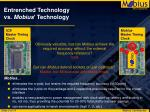 entrenched technology vs mobius technology