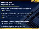 revenue and expense model