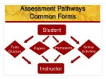 assessment pathways common forms