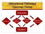 instructional pathways common forms