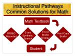 instructional pathways common solutions for math