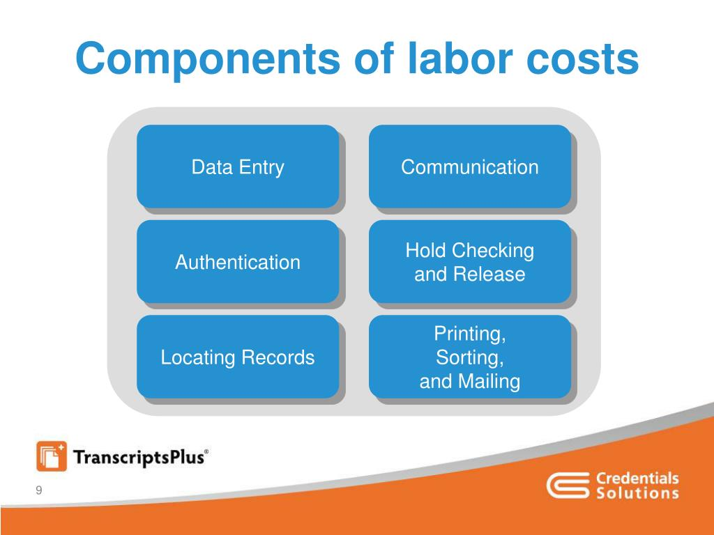 Components of labor costs