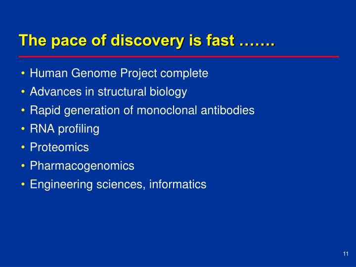The pace of discovery is fast …….