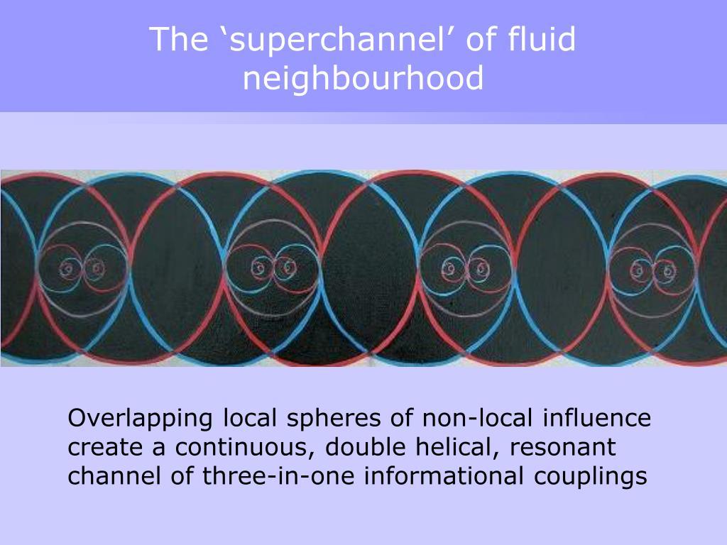 The 'superchannel' of fluid neighbourhood