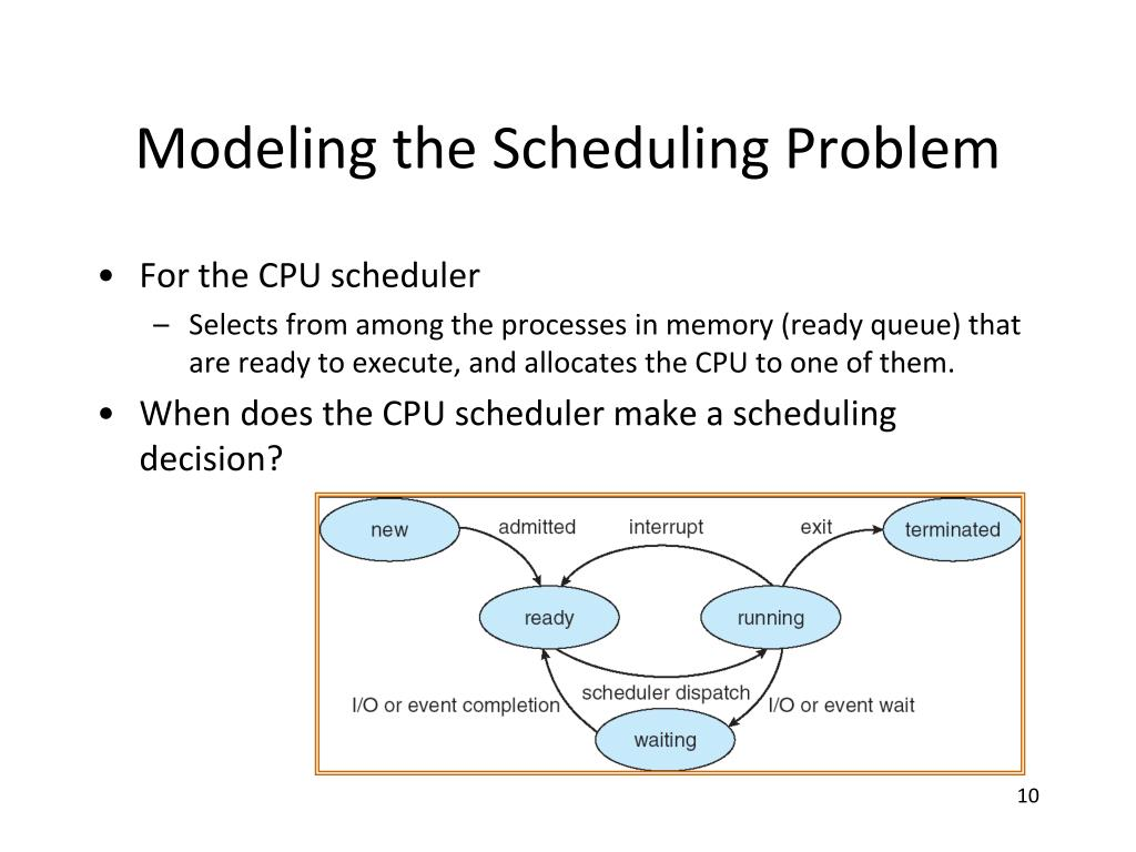 Modeling the Scheduling Problem