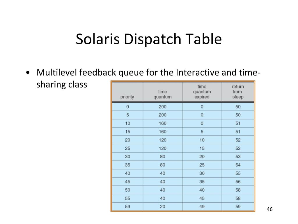 Solaris Dispatch Table