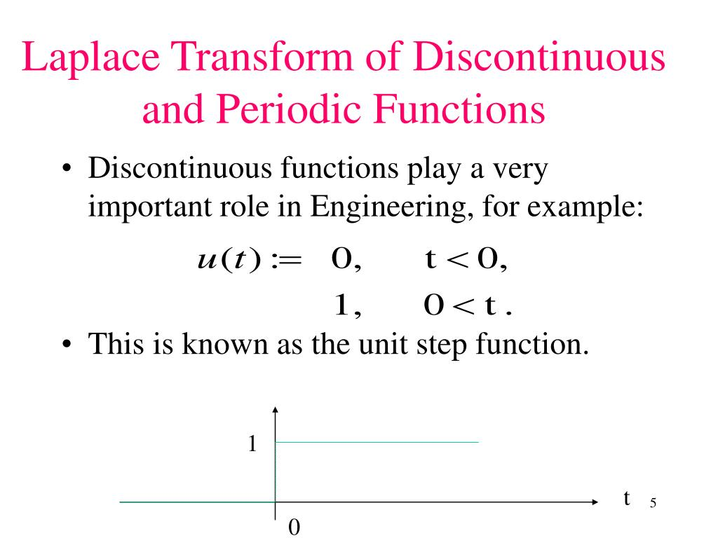 Discontinuous functions play a very important role in Engineering, for example: