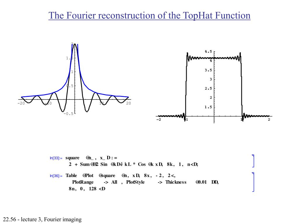 The Fourier reconstruction of the TopHat Function