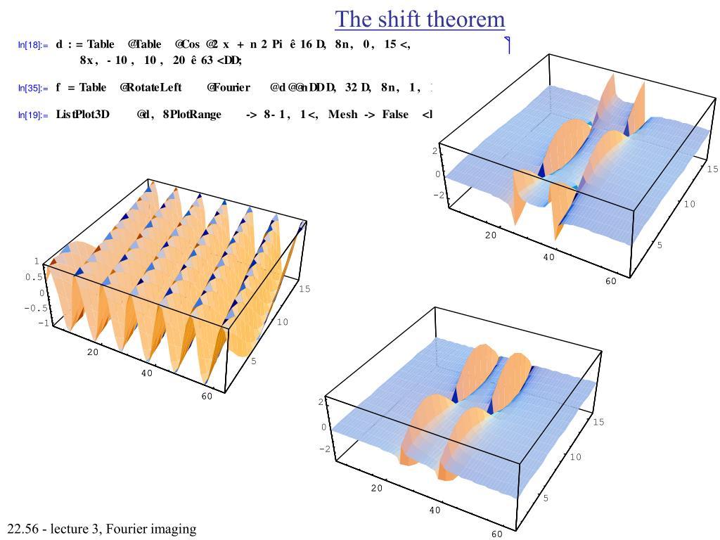 The shift theorem