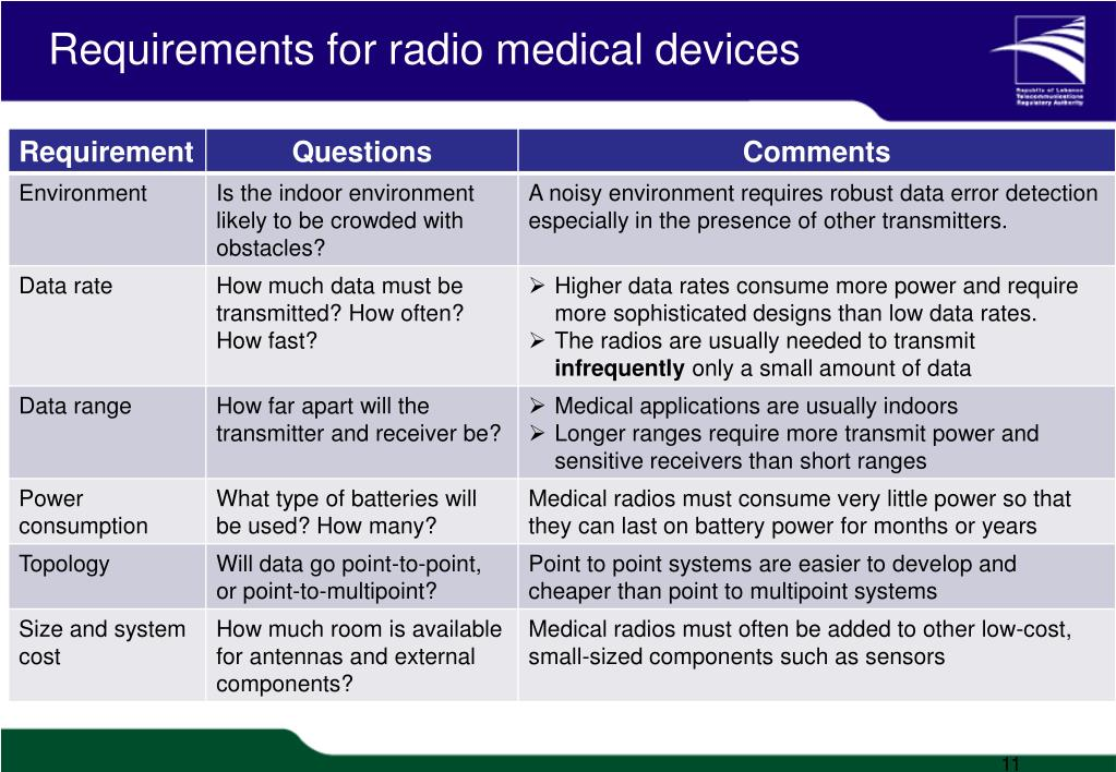 Requirements for radio medical devices