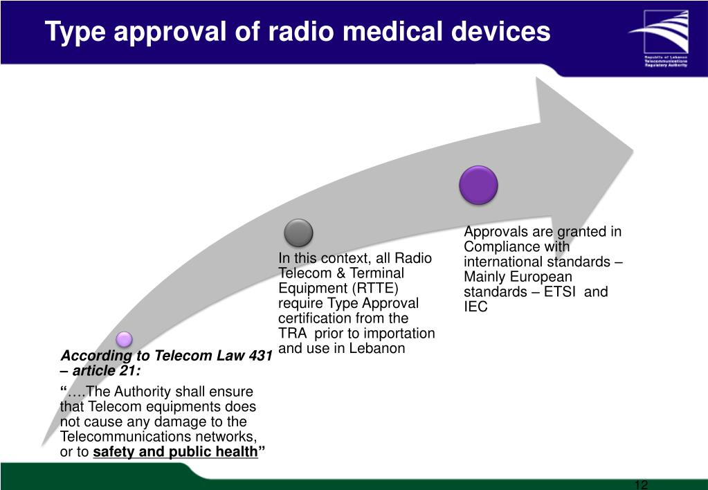 Type approval of radio medical devices