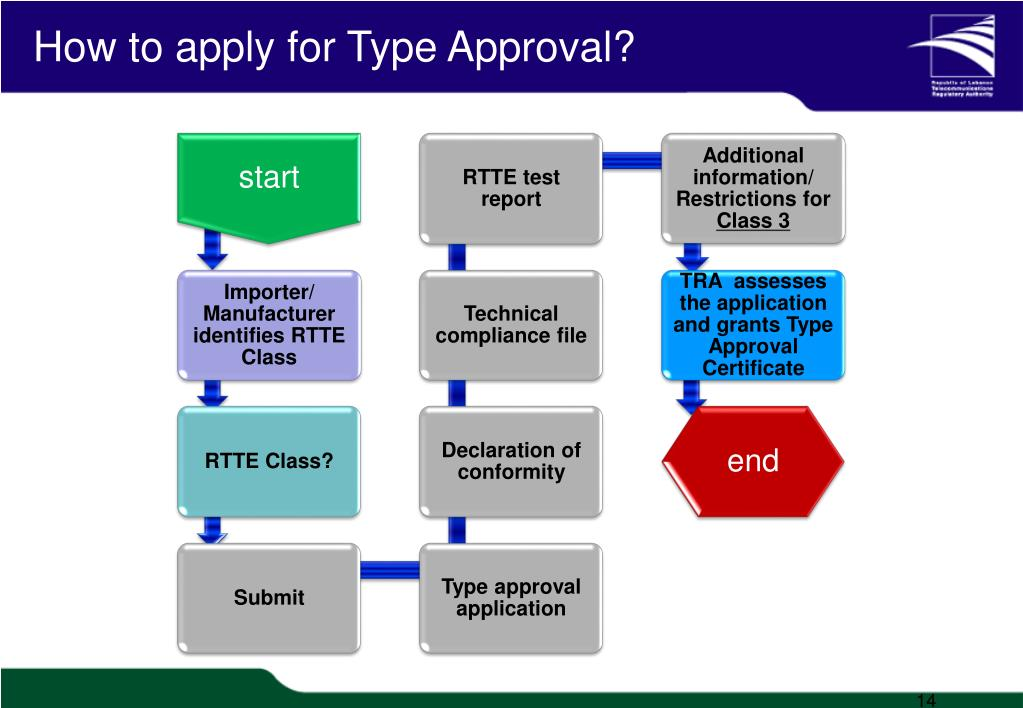 How to apply for Type Approval?