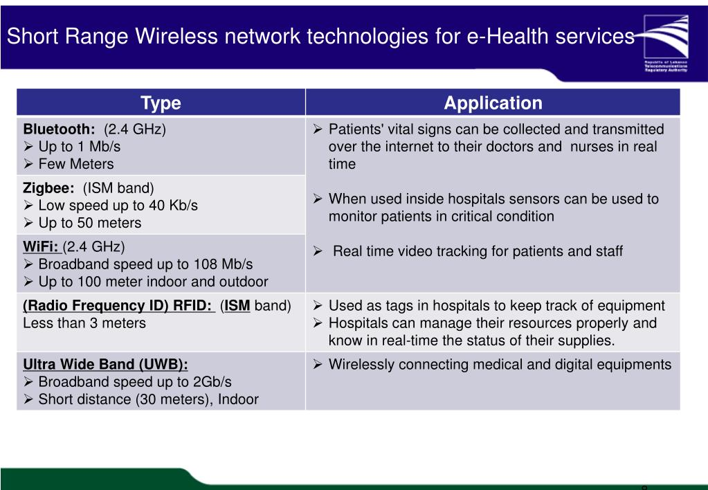 Short Range Wireless network technologies for e-Health services