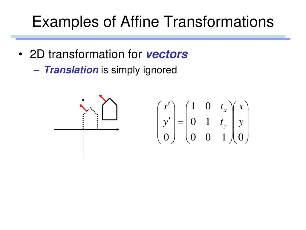 Examples of Affine Transformations