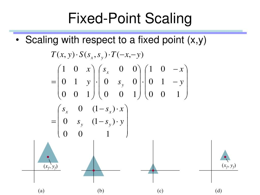 Fixed-Point Scaling