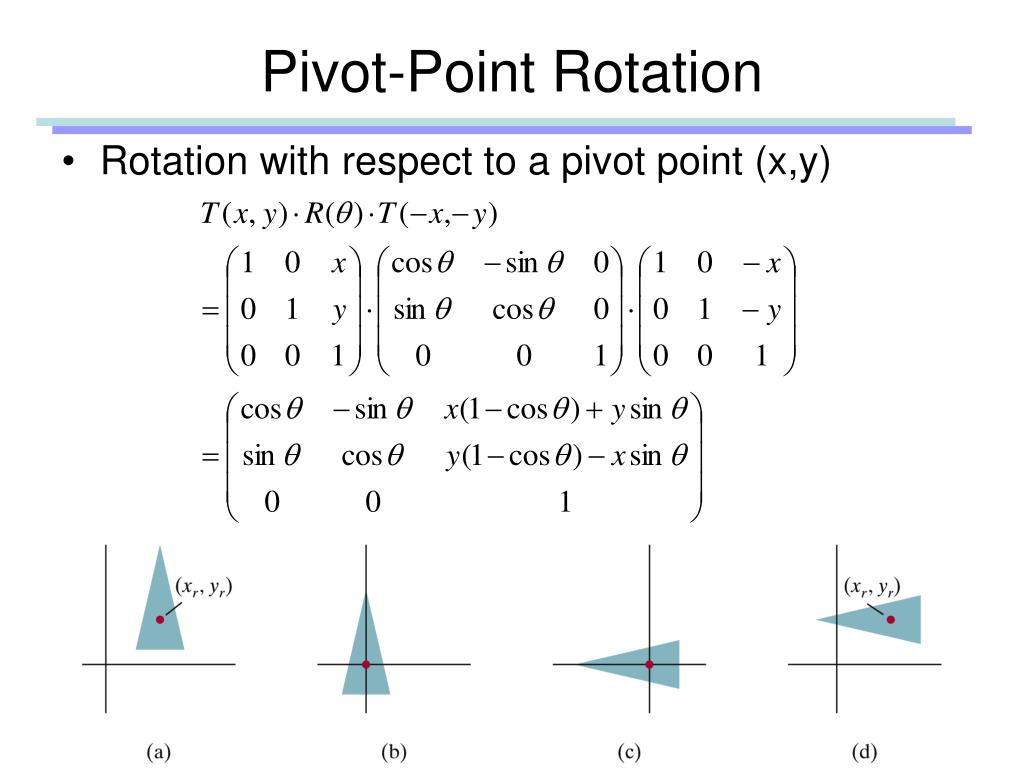 Pivot-Point Rotation