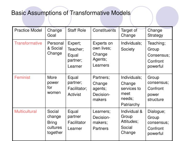 Basic Assumptions of Transformative Models