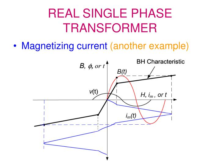 REAL SINGLE PHASE TRANSFORMER
