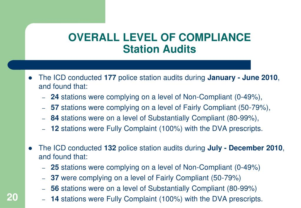 OVERALL LEVEL OF COMPLIANCE