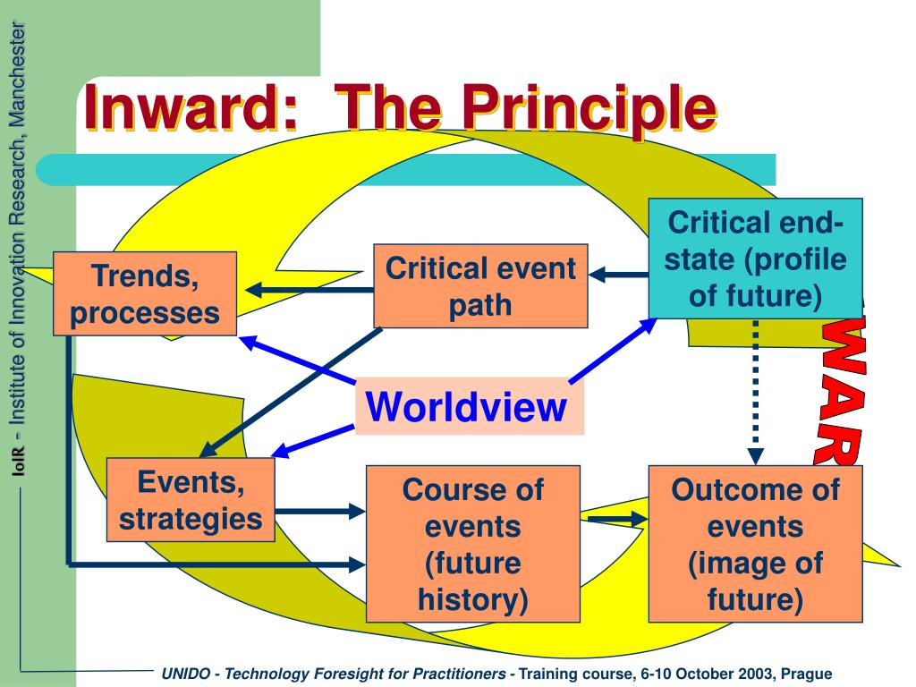 Critical event path