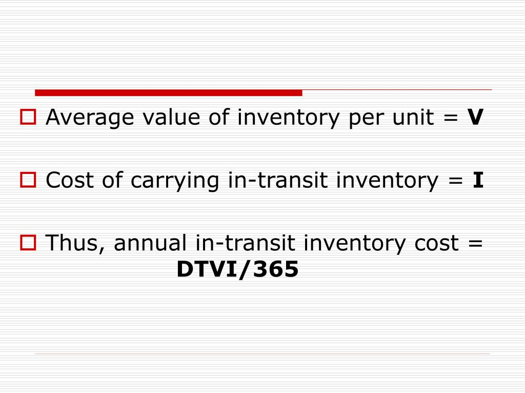 Average value of inventory per unit =