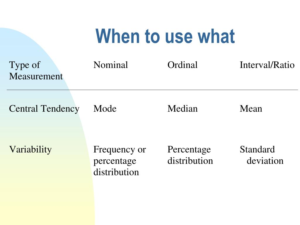When to use what