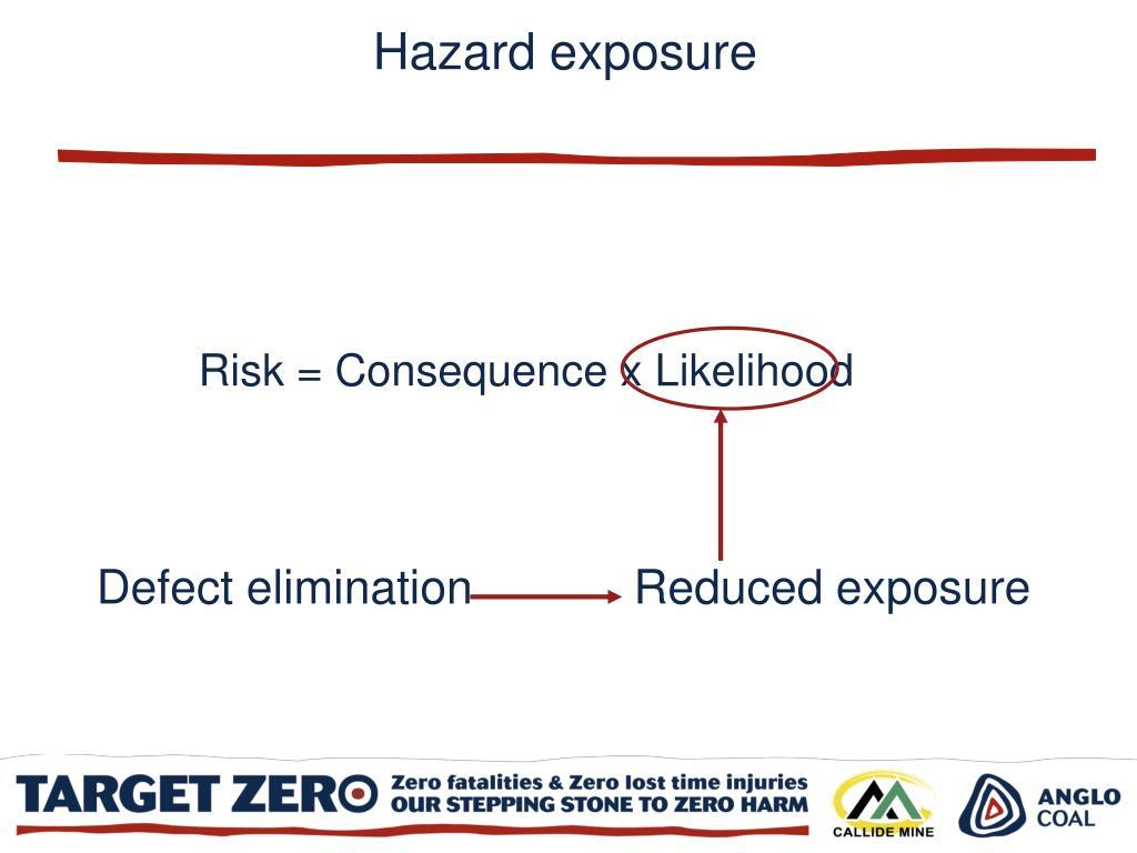 Hazard exposure