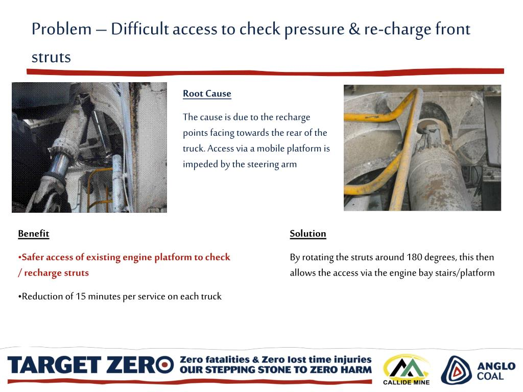 Problem – Difficult access to check pressure & re-charge front struts