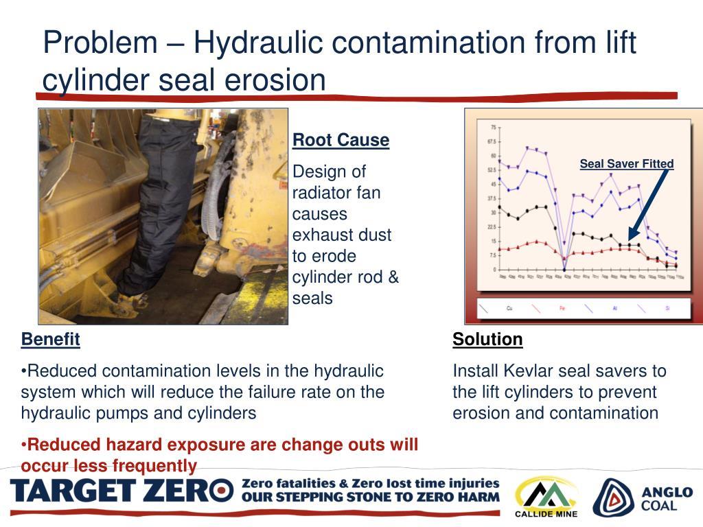 Problem – Hydraulic contamination from lift cylinder seal erosion