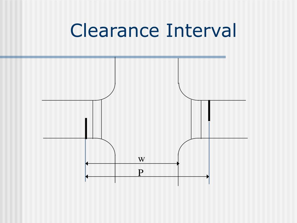 Clearance Interval