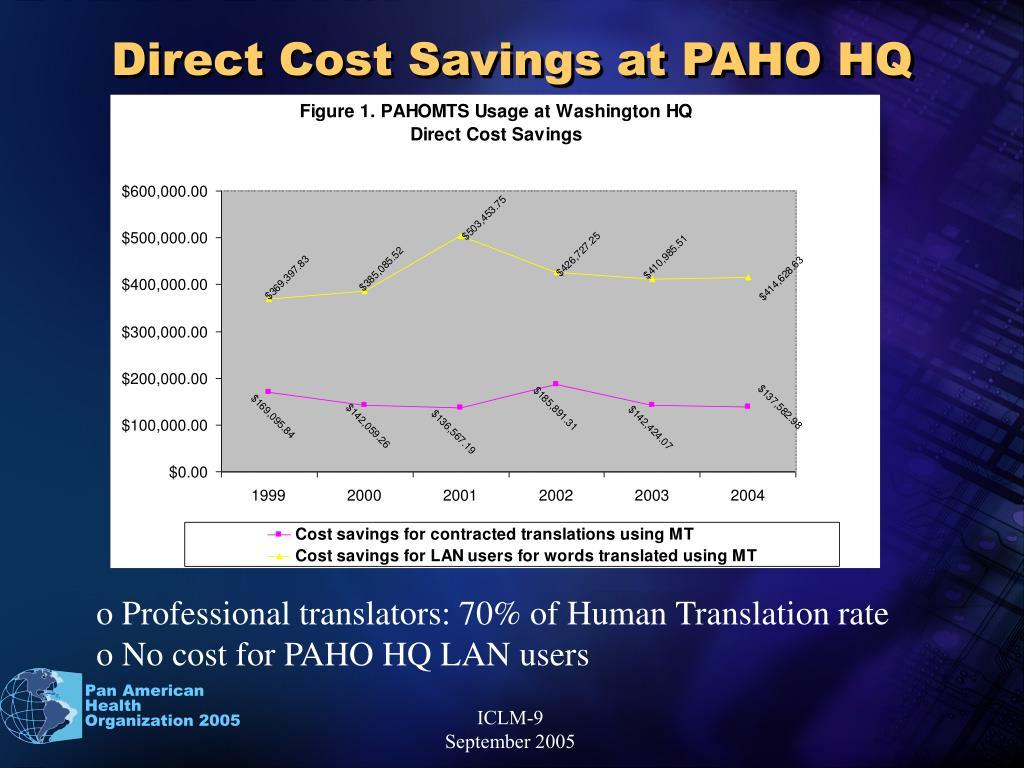 Direct Cost Savings at PAHO HQ