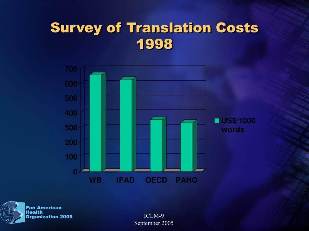 Survey of Translation Costs