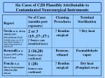 six cases of cjd plausibly attributable to contaminated neurosurgical instruments