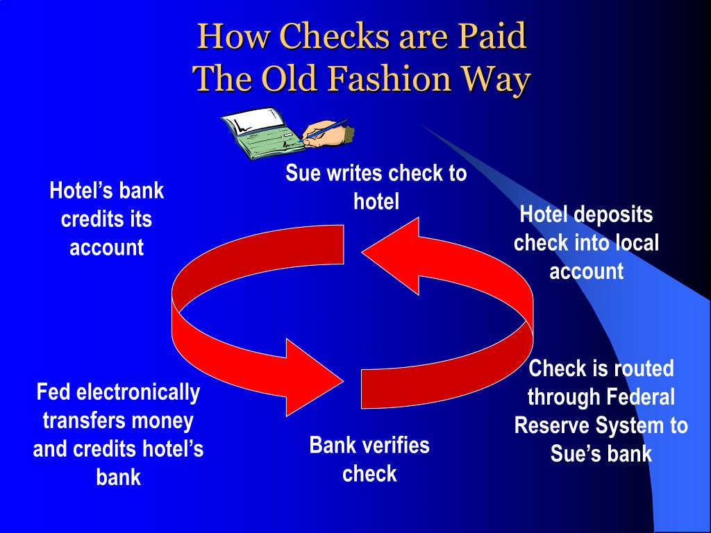 How Checks are Paid