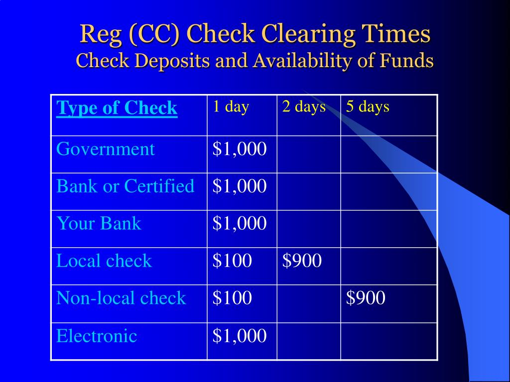 Reg (CC) Check Clearing Times