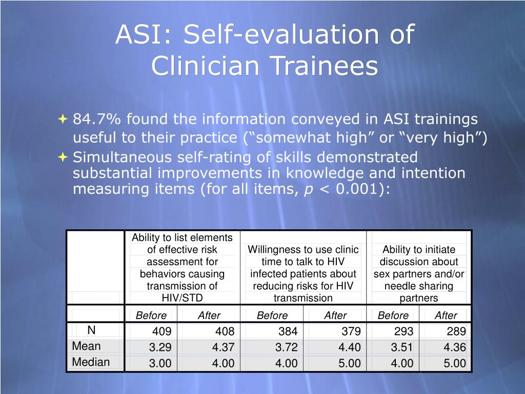 ASI: Self-evaluation of