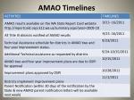 amao timelines