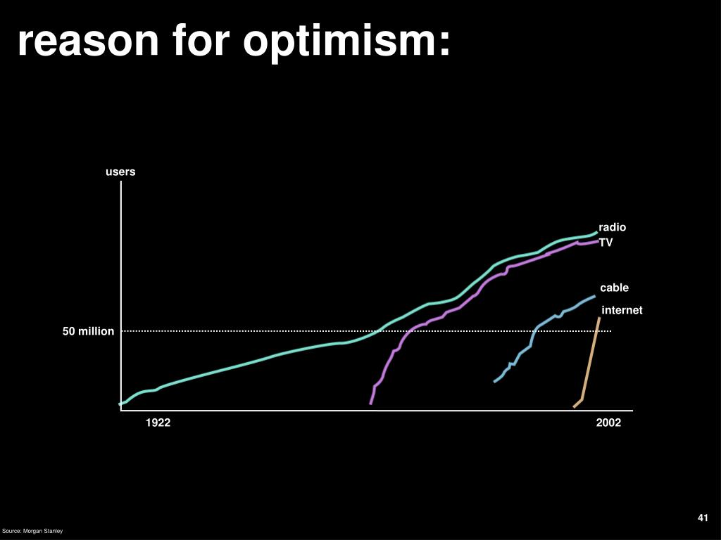 reason for optimism: