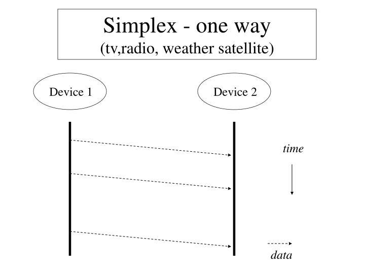 Simplex - one way