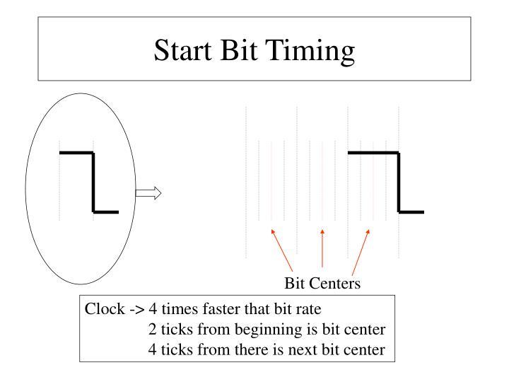 Start Bit Timing