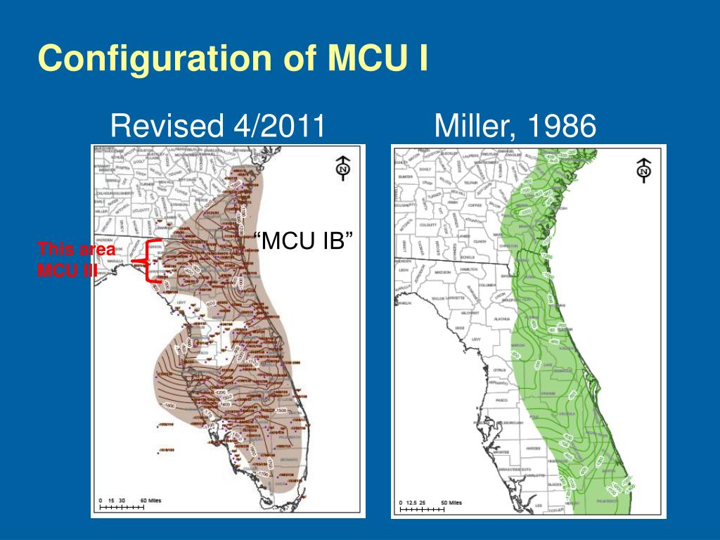 Configuration of MCU I