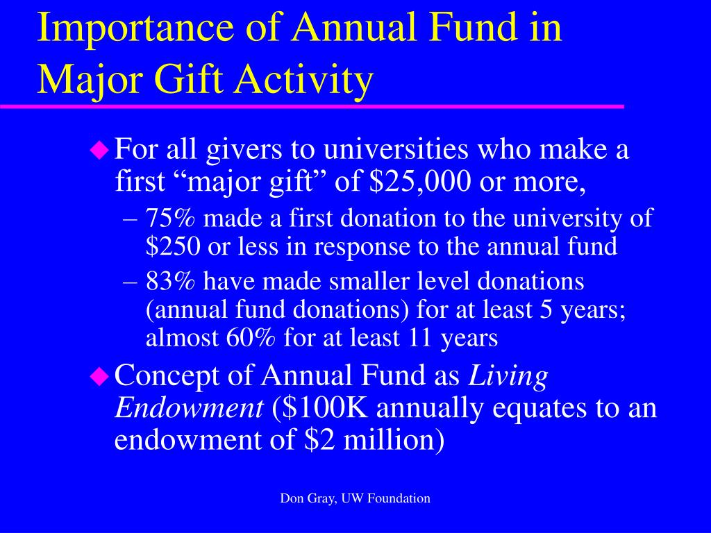 Importance of Annual Fund in Major Gift Activity